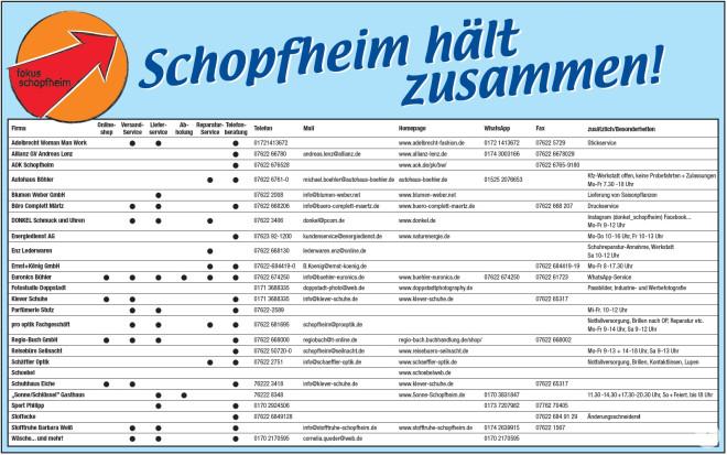 Schopfheim hält zusammen